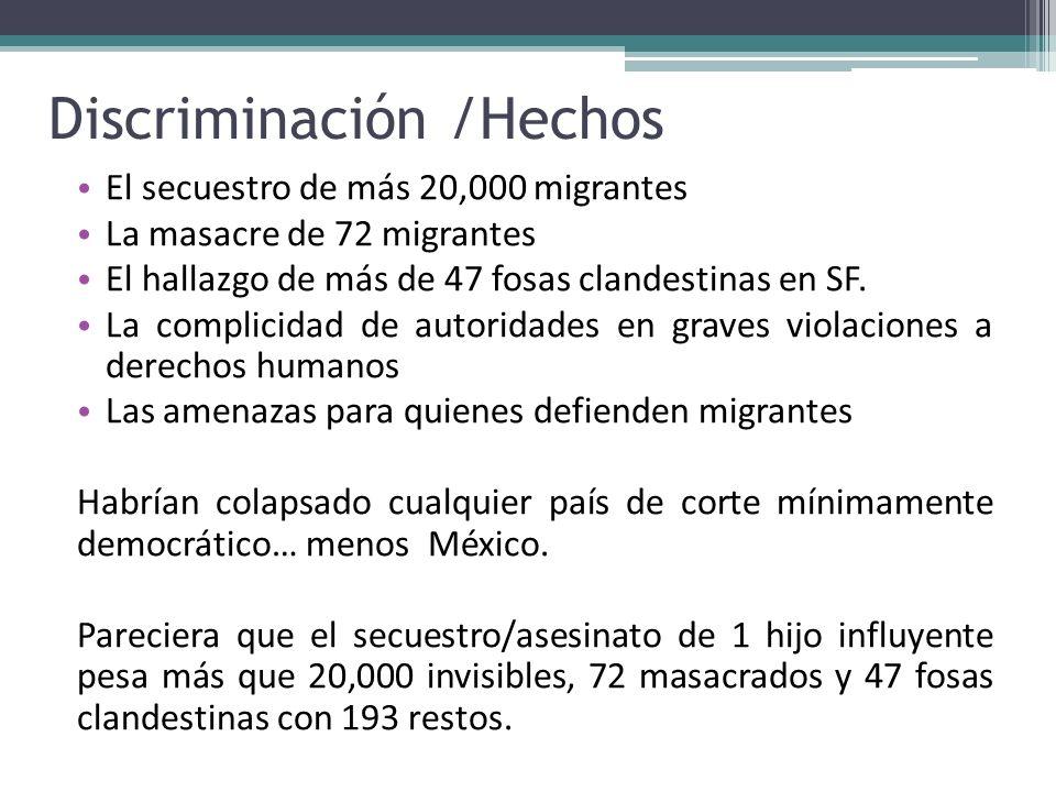 Discriminación /Hechos El secuestro de más 20,000 migrantes La masacre de 72 migrantes El hallazgo de más de 47 fosas clandestinas en SF. La complicid