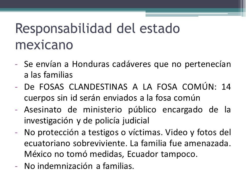 Responsabilidad del estado mexicano -Se envían a Honduras cadáveres que no pertenecían a las familias -De FOSAS CLANDESTINAS A LA FOSA COMÚN: 14 cuerp