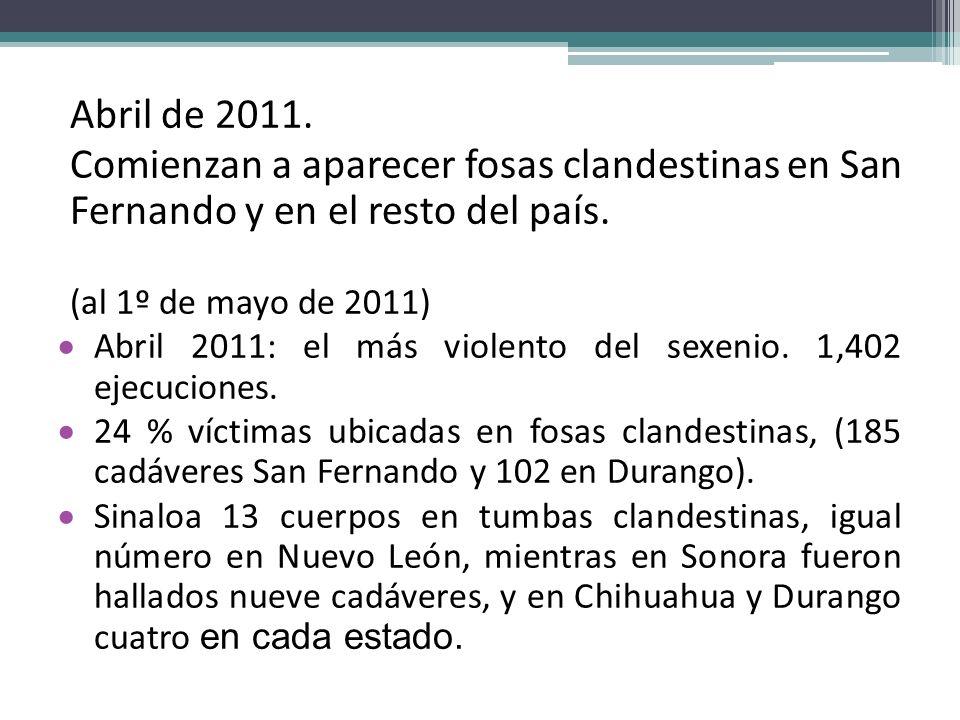 Abril de 2011. Comienzan a aparecer fosas clandestinas en San Fernando y en el resto del país. (al 1º de mayo de 2011) Abril 2011: el más violento del