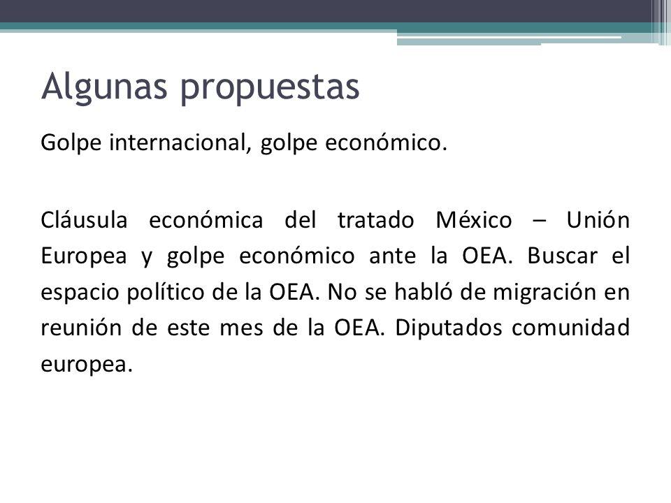 Algunas propuestas Golpe internacional, golpe económico. Cláusula económica del tratado México – Unión Europea y golpe económico ante la OEA. Buscar e