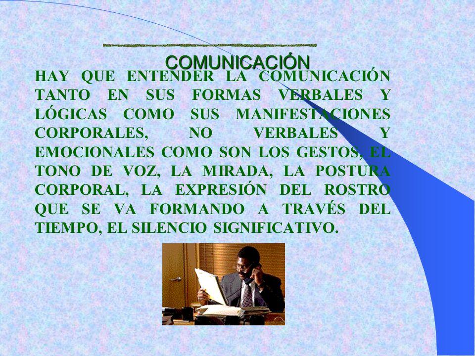 COMUNICACIÓN HAY QUE ENTENDER LA COMUNICACIÓN TANTO EN SUS FORMAS VERBALES Y LÓGICAS COMO SUS MANIFESTACIONES CORPORALES, NO VERBALES Y EMOCIONALES COMO SON LOS GESTOS, EL TONO DE VOZ, LA MIRADA, LA POSTURA CORPORAL, LA EXPRESIÓN DEL ROSTRO QUE SE VA FORMANDO A TRAVÉS DEL TIEMPO, EL SILENCIO SIGNIFICATIVO.