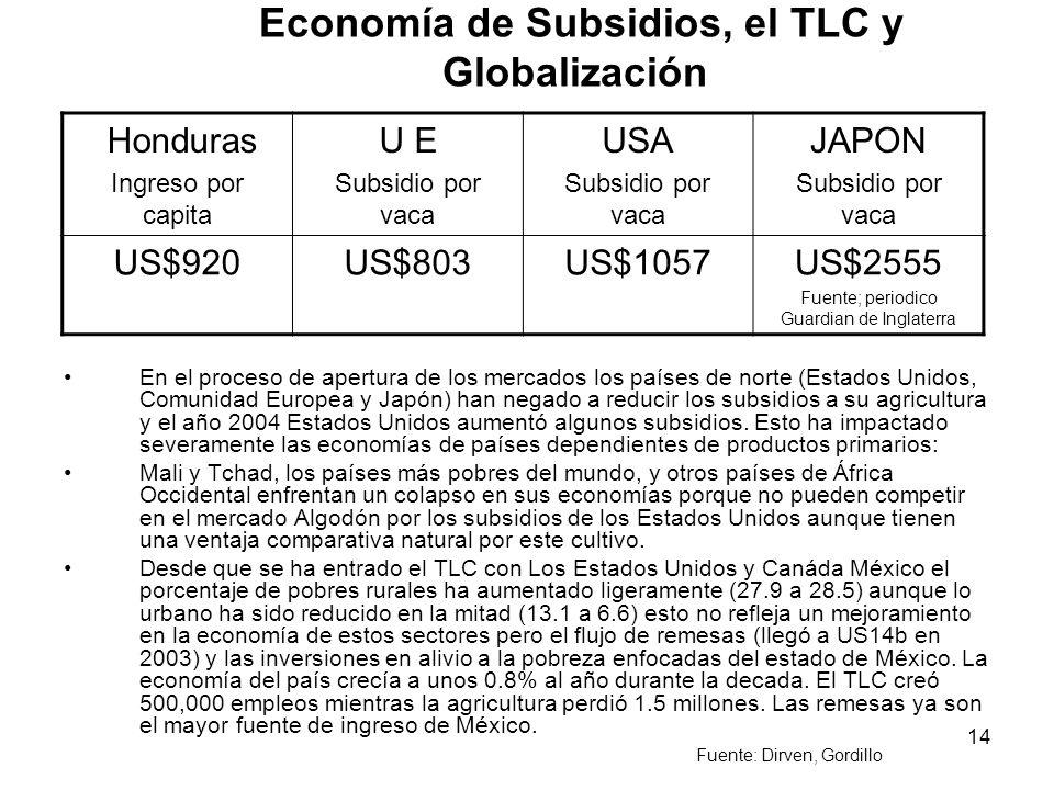 14 Economía de Subsidios, el TLC y Globalización En el proceso de apertura de los mercados los países de norte (Estados Unidos, Comunidad Europea y Ja
