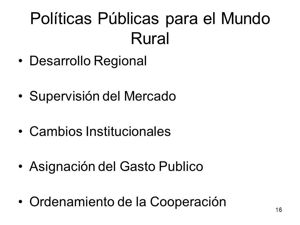 16 Políticas Públicas para el Mundo Rural Desarrollo Regional Supervisión del Mercado Cambios Institucionales Asignación del Gasto Publico Ordenamient