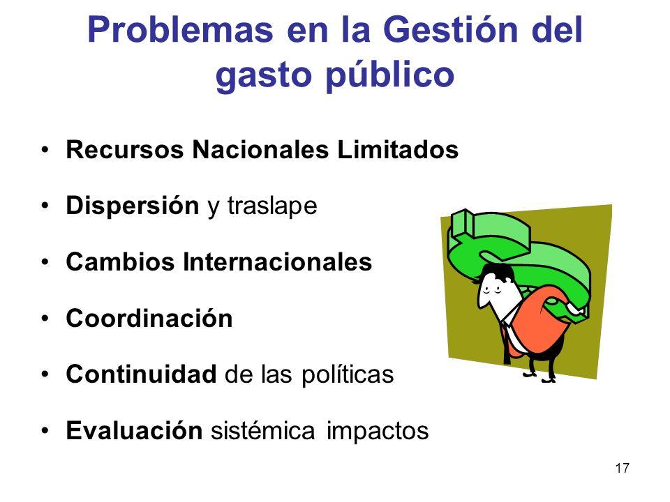 17 Problemas en la Gestión del gasto público Recursos Nacionales Limitados Dispersión y traslape Cambios Internacionales Coordinación Continuidad de l