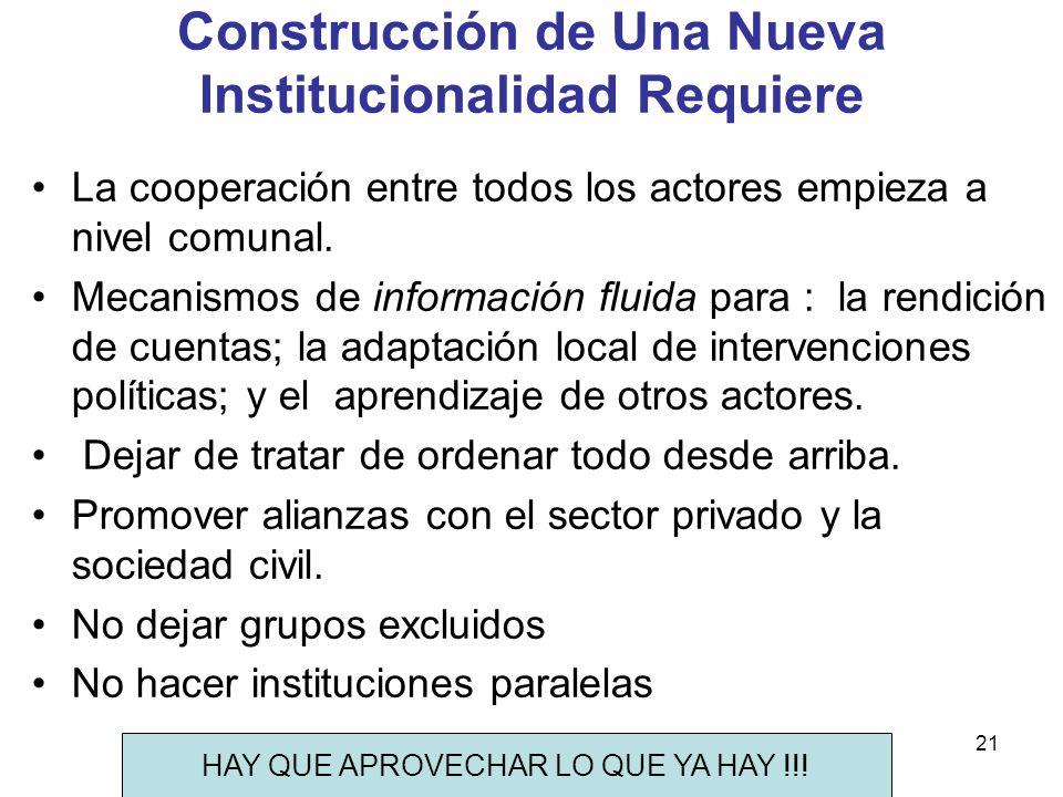 21 Construcción de Una Nueva Institucionalidad Requiere La cooperación entre todos los actores empieza a nivel comunal. Mecanismos de información flui