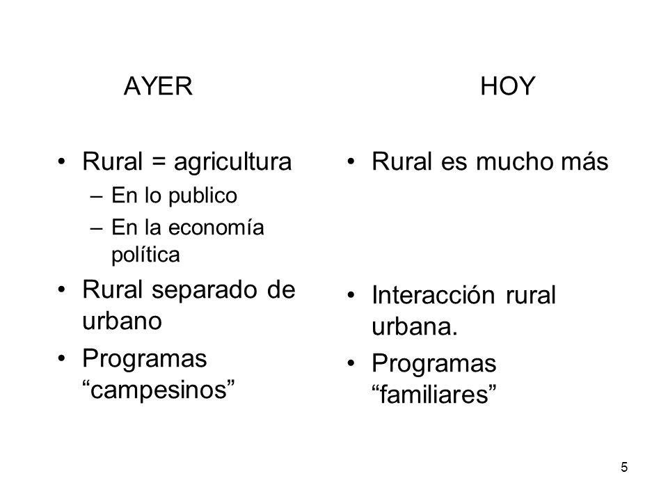 5 AYER Rural = agricultura –En lo publico –En la economía política Rural separado de urbano Programas campesinos HOY Rural es mucho más Interacción ru