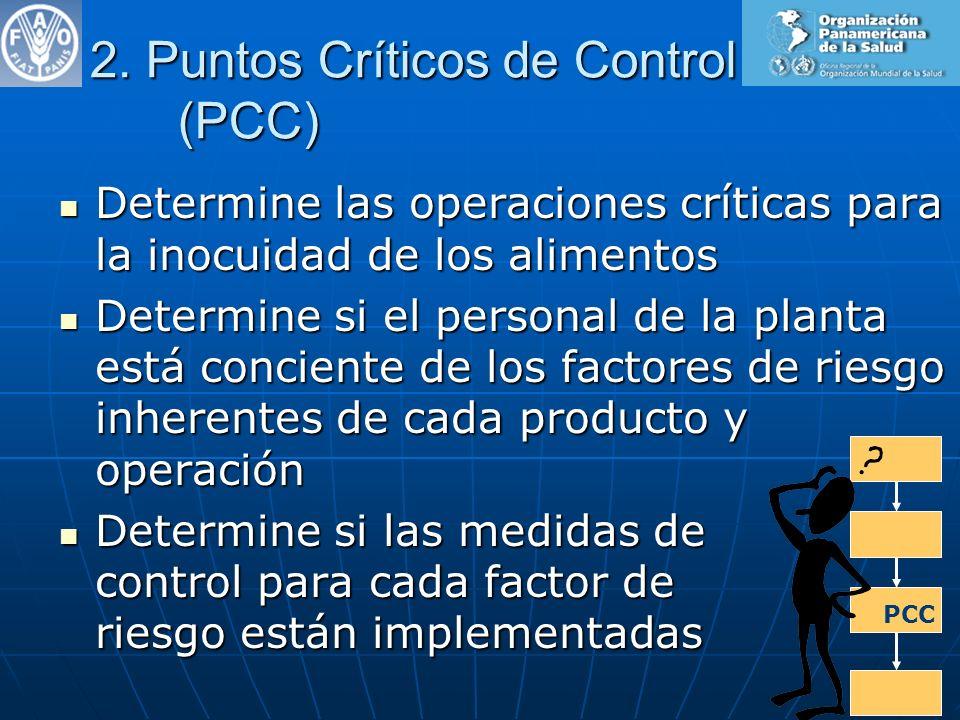 2. Puntos Críticos de Control (PCC) Determine las operaciones críticas para la inocuidad de los alimentos Determine las operaciones críticas para la i
