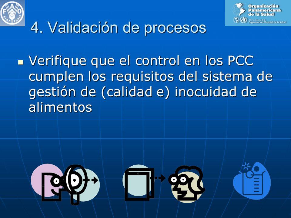 4. Validación de procesos Verifique que el control en los PCC cumplen los requisitos del sistema de gestión de (calidad e) inocuidad de alimentos Veri