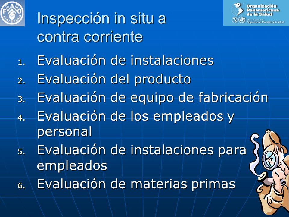 Inspección in situ a contra corriente 1. Evaluación de instalaciones 2. Evaluación del producto 3. Evaluación de equipo de fabricación 4. Evaluación d