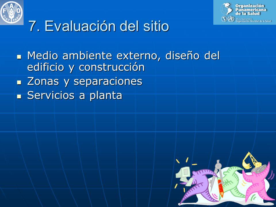 7. Evaluación del sitio Medio ambiente externo, diseño del edificio y construcción Medio ambiente externo, diseño del edificio y construcción Zonas y