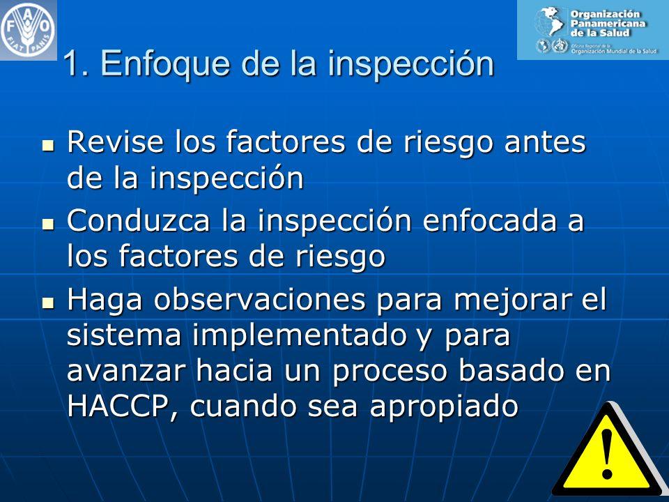 1. Enfoque de la inspección Revise los factores de riesgo antes de la inspección Revise los factores de riesgo antes de la inspección Conduzca la insp