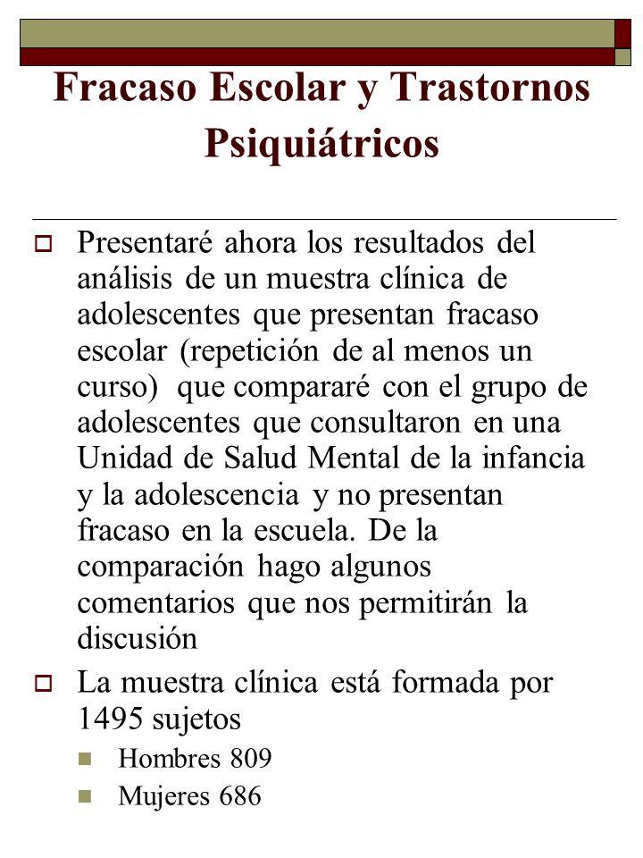 Fracaso Escolar y Trastornos Psiquiátricos Presentaré ahora los resultados del análisis de un muestra clínica de adolescentes que presentan fracaso es