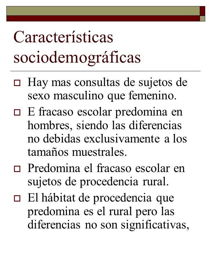 Características sociodemográficas Hay mas consultas de sujetos de sexo masculino que femenino. E fracaso escolar predomina en hombres, siendo las dife