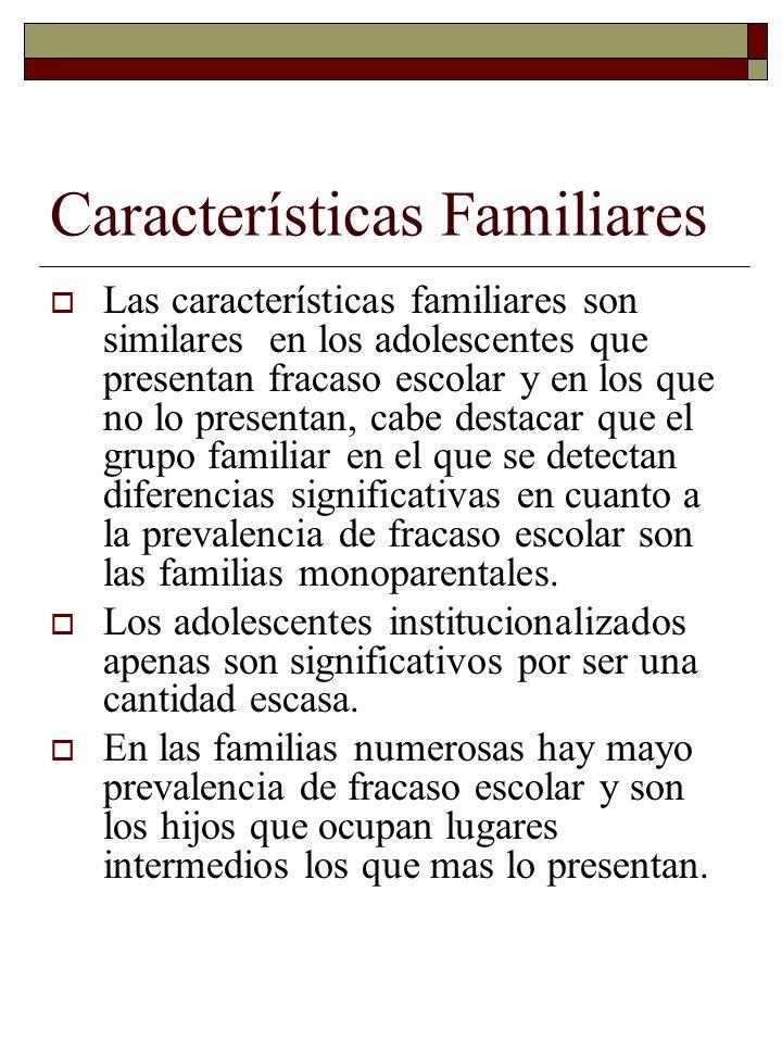 Características Familiares Las características familiares son similares en los adolescentes que presentan fracaso escolar y en los que no lo presentan