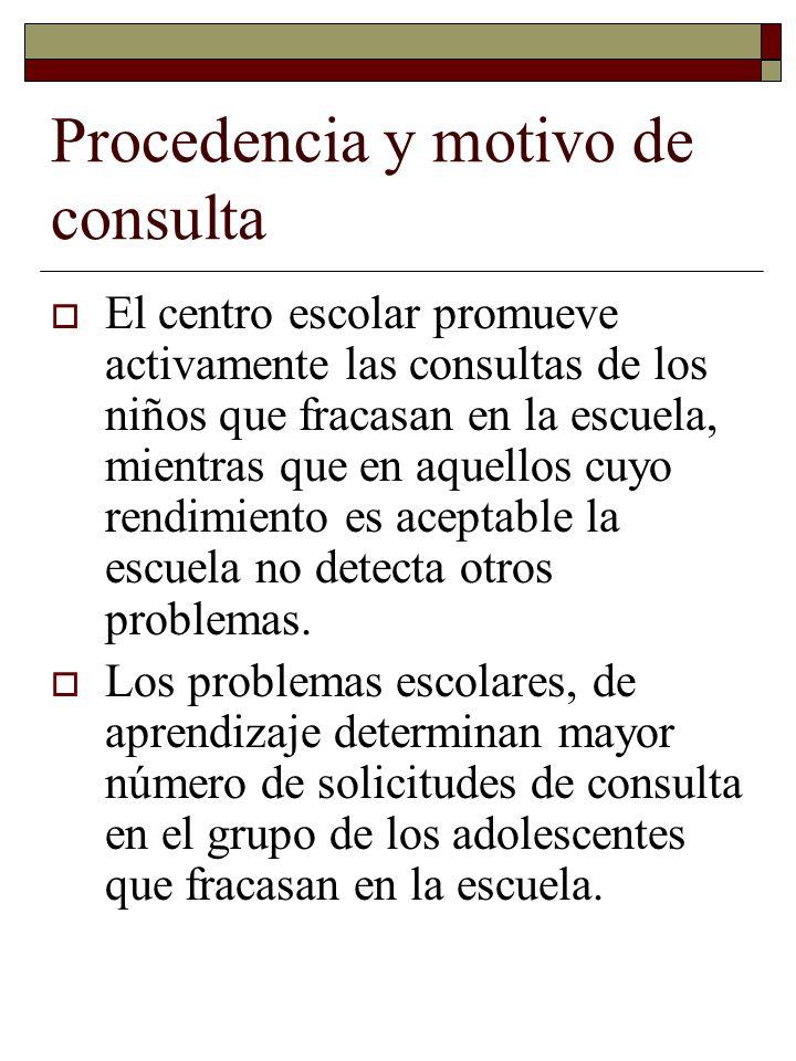 Procedencia y motivo de consulta El centro escolar promueve activamente las consultas de los niños que fracasan en la escuela, mientras que en aquello