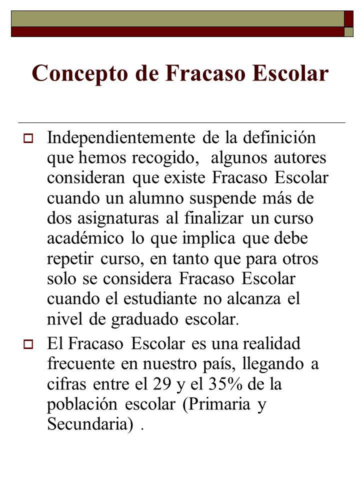 Concepto de Fracaso Escolar Factores de Influencia Factores sociales: status socioeconómico y cultural de la familia de procedencia del estudiante.