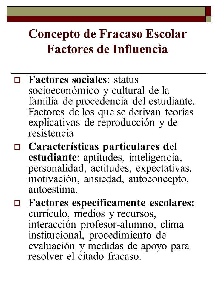 Concepto de Fracaso Escolar Factores de Influencia Factores sociales: status socioeconómico y cultural de la familia de procedencia del estudiante. Fa