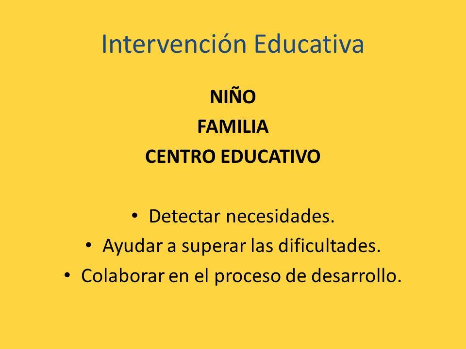 Intervención Educativa NIÑO FAMILIA CENTRO EDUCATIVO Detectar necesidades. Ayudar a superar las dificultades. Colaborar en el proceso de desarrollo.