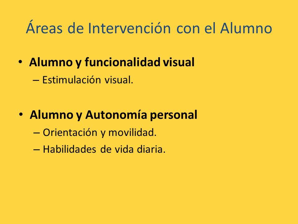 Áreas de Intervención con el Alumno Alumno y funcionalidad visual – Estimulación visual. Alumno y Autonomía personal – Orientación y movilidad. – Habi