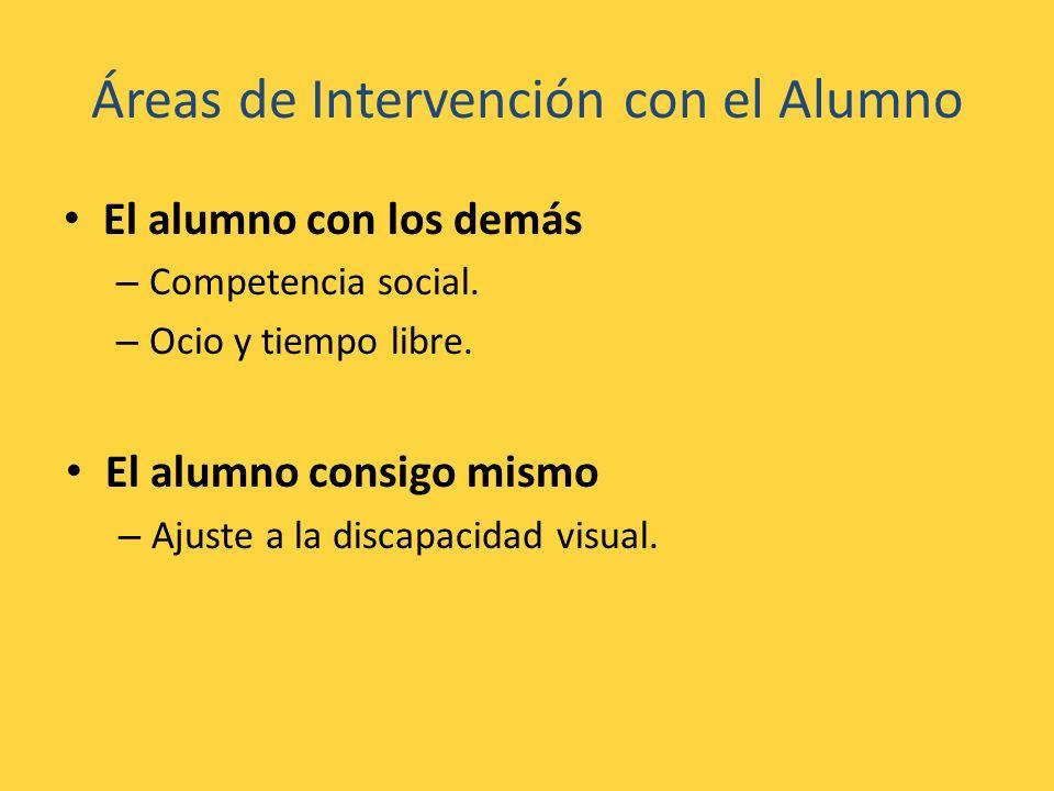 Áreas de Intervención con el Alumno El alumno con los demás – Competencia social. – Ocio y tiempo libre. El alumno consigo mismo – Ajuste a la discapa