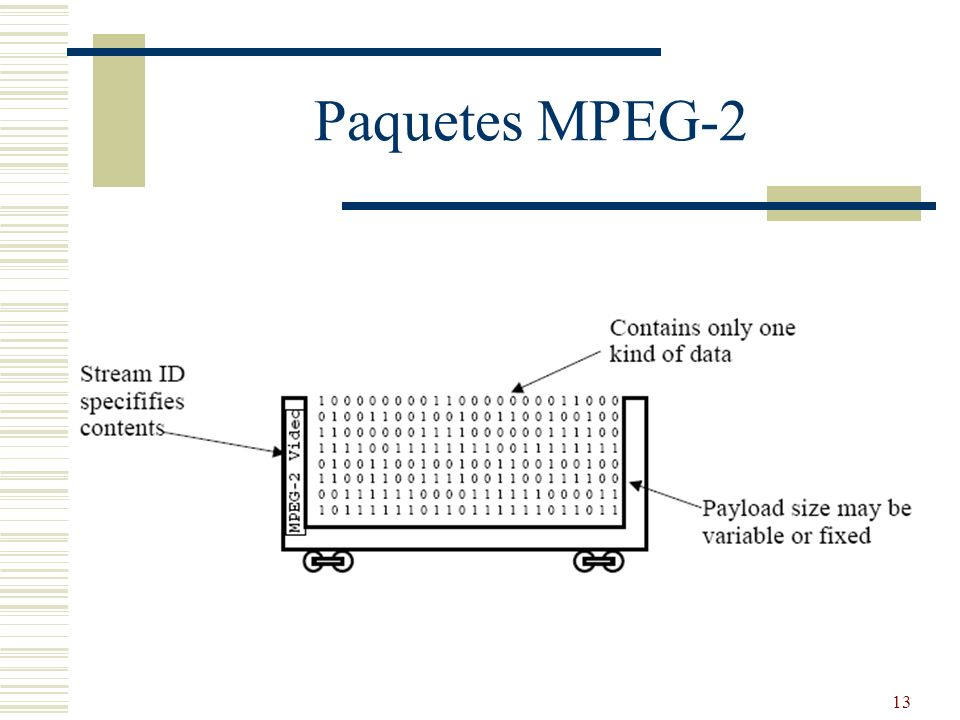 13 Paquetes MPEG-2