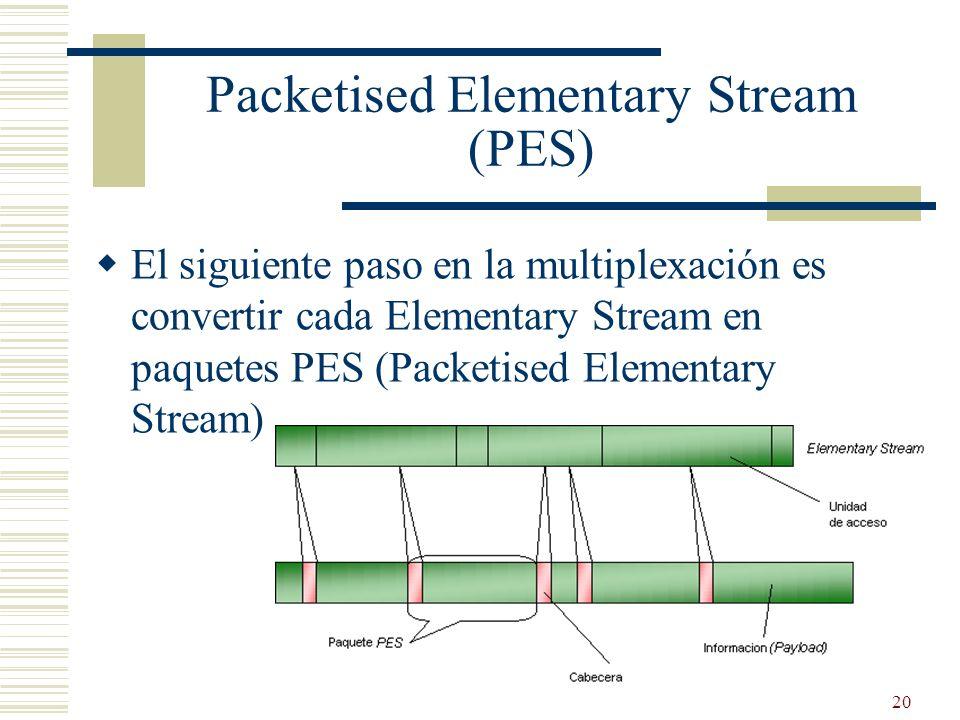 20 Packetised Elementary Stream (PES) El siguiente paso en la multiplexación es convertir cada Elementary Stream en paquetes PES (Packetised Elementar