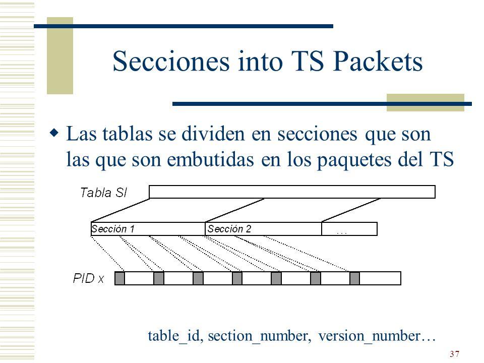 37 Secciones into TS Packets Las tablas se dividen en secciones que son las que son embutidas en los paquetes del TS table_id, section_number, version