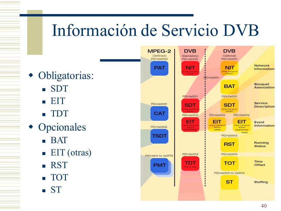 40 Información de Servicio DVB Obligatorias: SDT EIT TDT Opcionales BAT EIT (otras) RST TOT ST