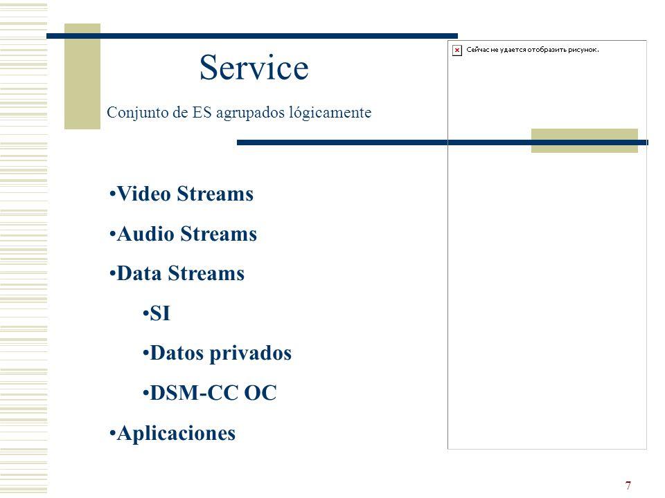 8 Multiplex Conjunto de servicios multiplexados en MPEG-2 Cada multiplex viaja en una frecuencia diferente Bit rate < 40 Mbits/s Depende del medio de transmisión al que esté destinado…