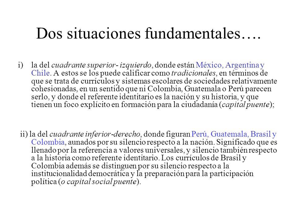 Dos situaciones fundamentales….
