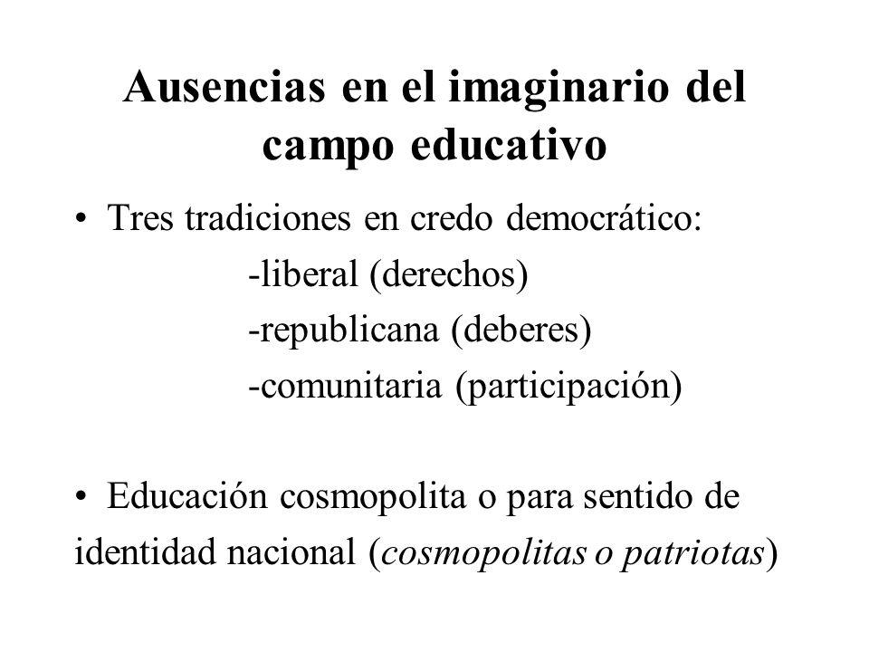 Ausencias en el imaginario del campo educativo Tres tradiciones en credo democrático: -liberal (derechos) -republicana (deberes) -comunitaria (participación) Educación cosmopolita o para sentido de identidad nacional (cosmopolitas o patriotas)