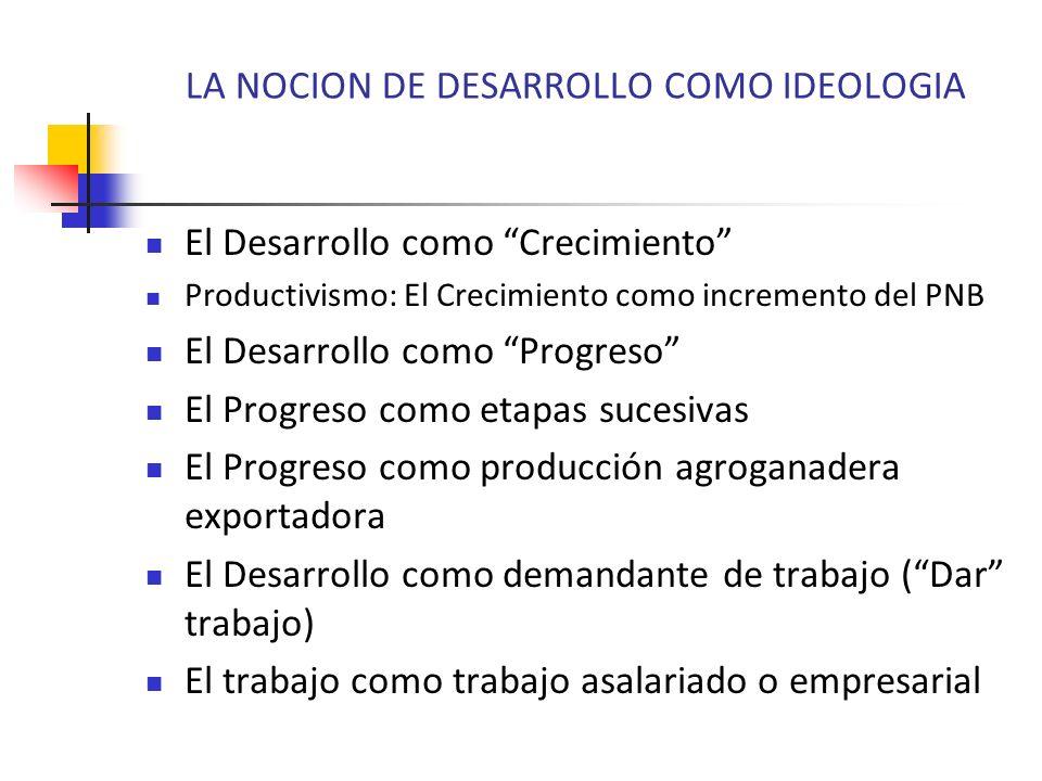 LA NOCION DE DESARROLLO COMO IDEOLOGIA El Desarrollo como Crecimiento Productivismo: El Crecimiento como incremento del PNB El Desarrollo como Progres