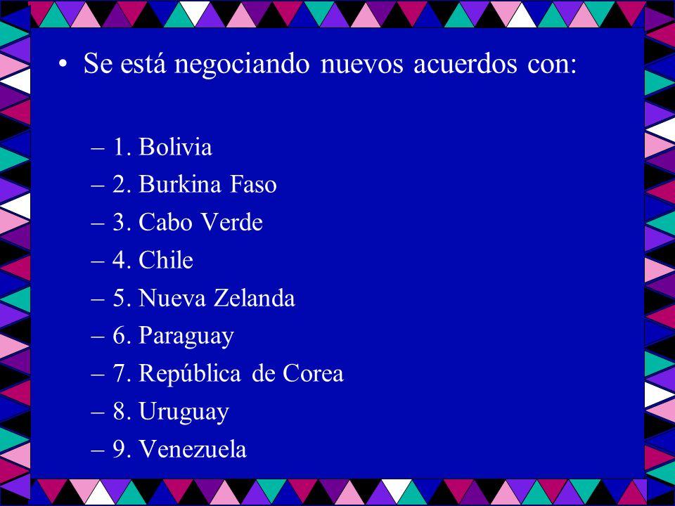 Se está negociando nuevos acuerdos con: –1. Bolivia –2. Burkina Faso –3. Cabo Verde –4. Chile –5. Nueva Zelanda –6. Paraguay –7. República de Corea –8