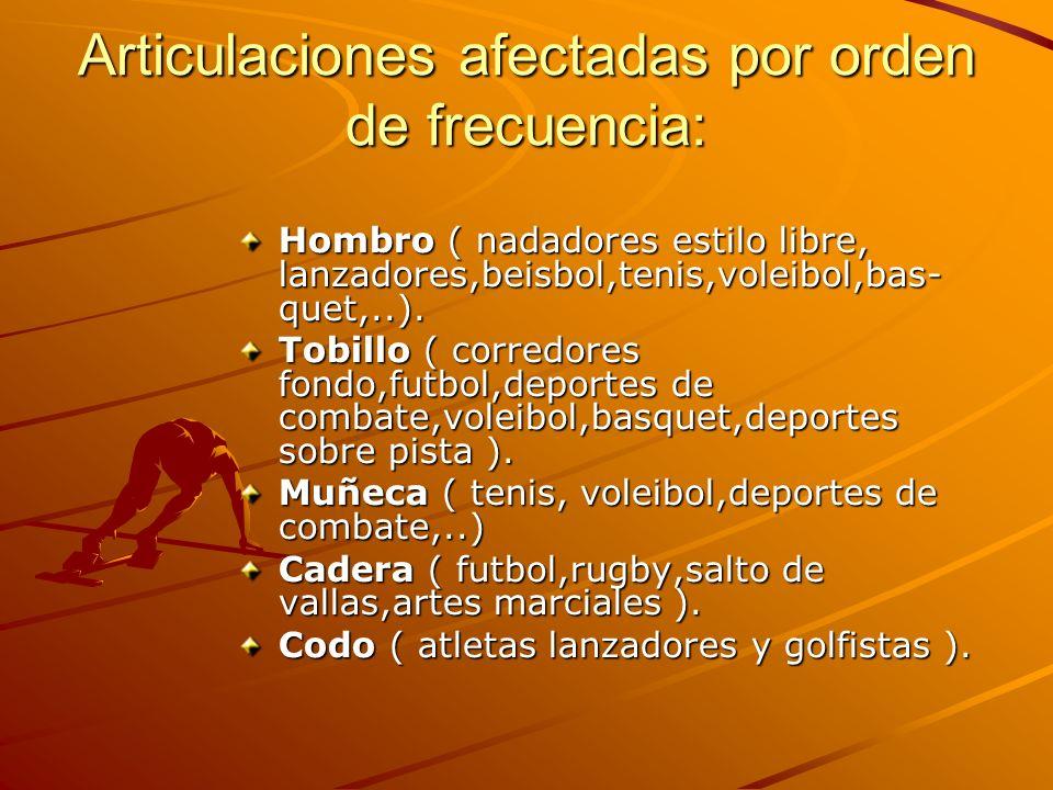 Articulaciones afectadas por orden de frecuencia: Hombro ( nadadores estilo libre, lanzadores,beisbol,tenis,voleibol,bas- quet,..). Tobillo ( corredor
