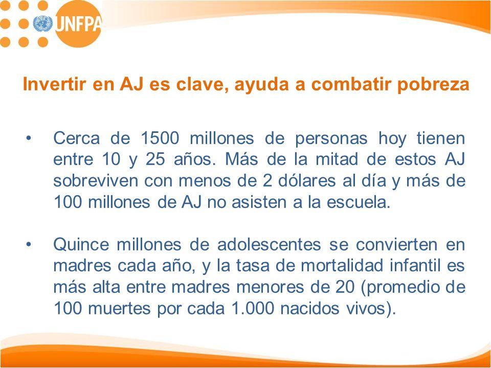 Cerca de 1500 millones de personas hoy tienen entre 10 y 25 años. Más de la mitad de estos AJ sobreviven con menos de 2 dólares al día y más de 100 mi