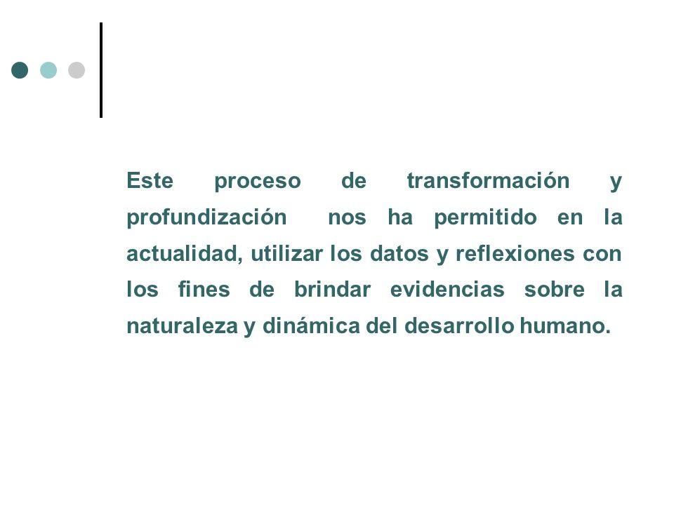 Este proceso de transformación y profundización nos ha permitido en la actualidad, utilizar los datos y reflexiones con los fines de brindar evidencia