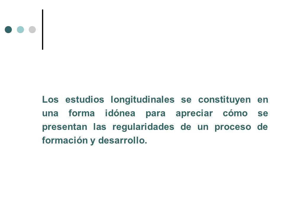 Los estudios longitudinales se constituyen en una forma idónea para apreciar cómo se presentan las regularidades de un proceso de formación y desarrol