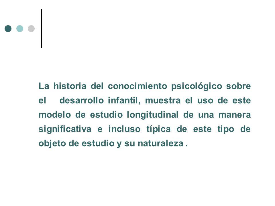 La historia del conocimiento psicológico sobre el desarrollo infantil, muestra el uso de este modelo de estudio longitudinal de una manera significati