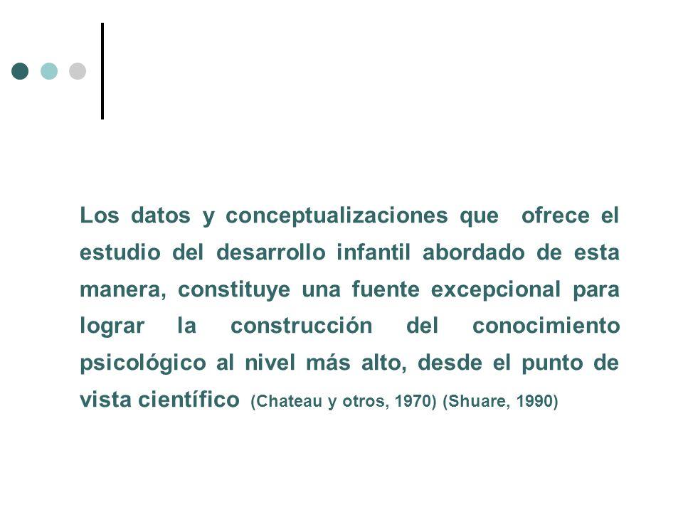 Los datos y conceptualizaciones que ofrece el estudio del desarrollo infantil abordado de esta manera, constituye una fuente excepcional para lograr l