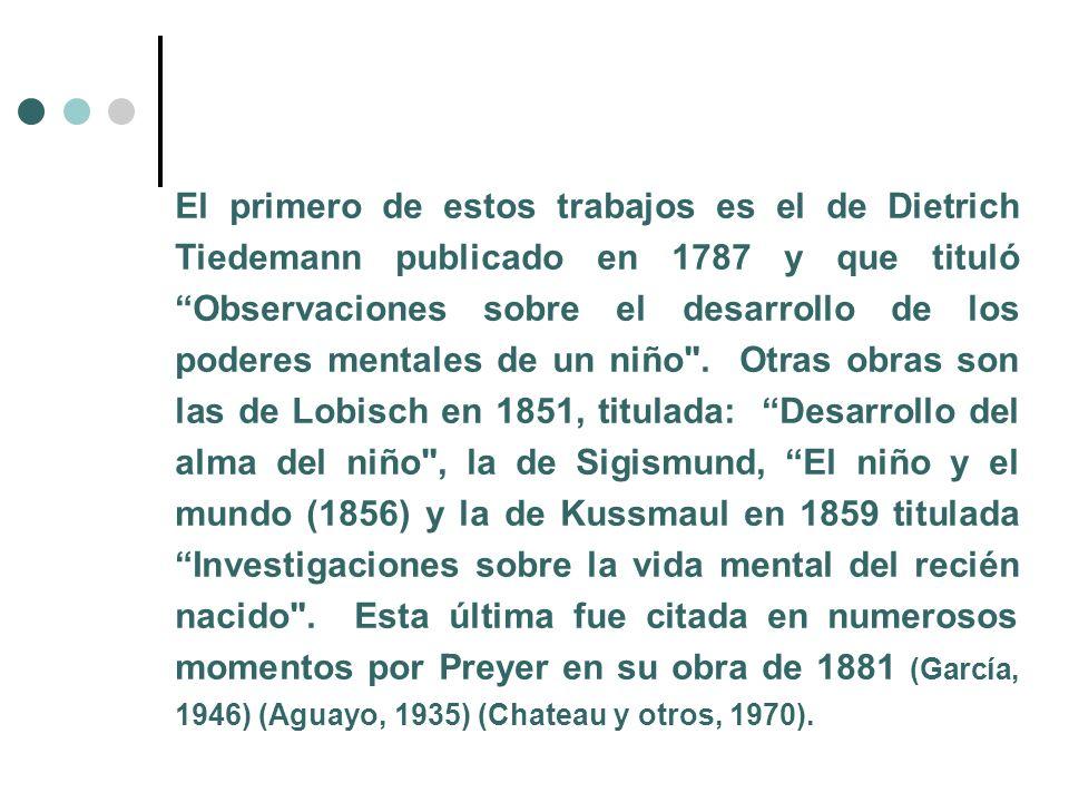 El primero de estos trabajos es el de Dietrich Tiedemann publicado en 1787 y que tituló Observaciones sobre el desarrollo de los poderes mentales de u