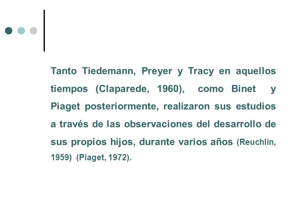 Tanto Tiedemann, Preyer y Tracy en aquellos tiempos (Claparede, 1960), como Binet y Piaget posteriormente, realizaron sus estudios a través de las obs