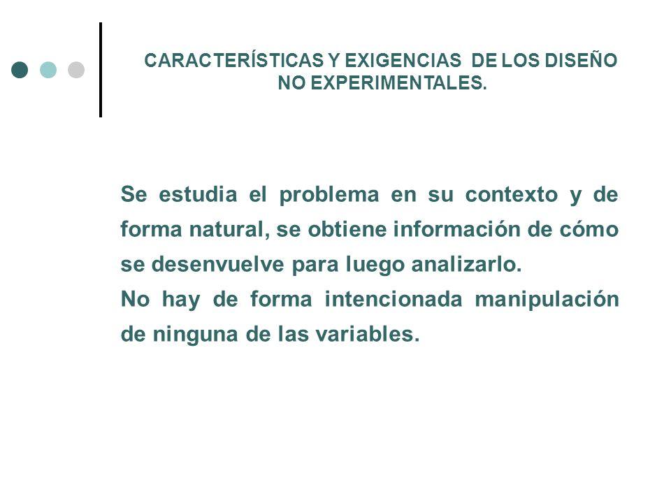 Se estudia el problema en su contexto y de forma natural, se obtiene información de cómo se desenvuelve para luego analizarlo. No hay de forma intenci