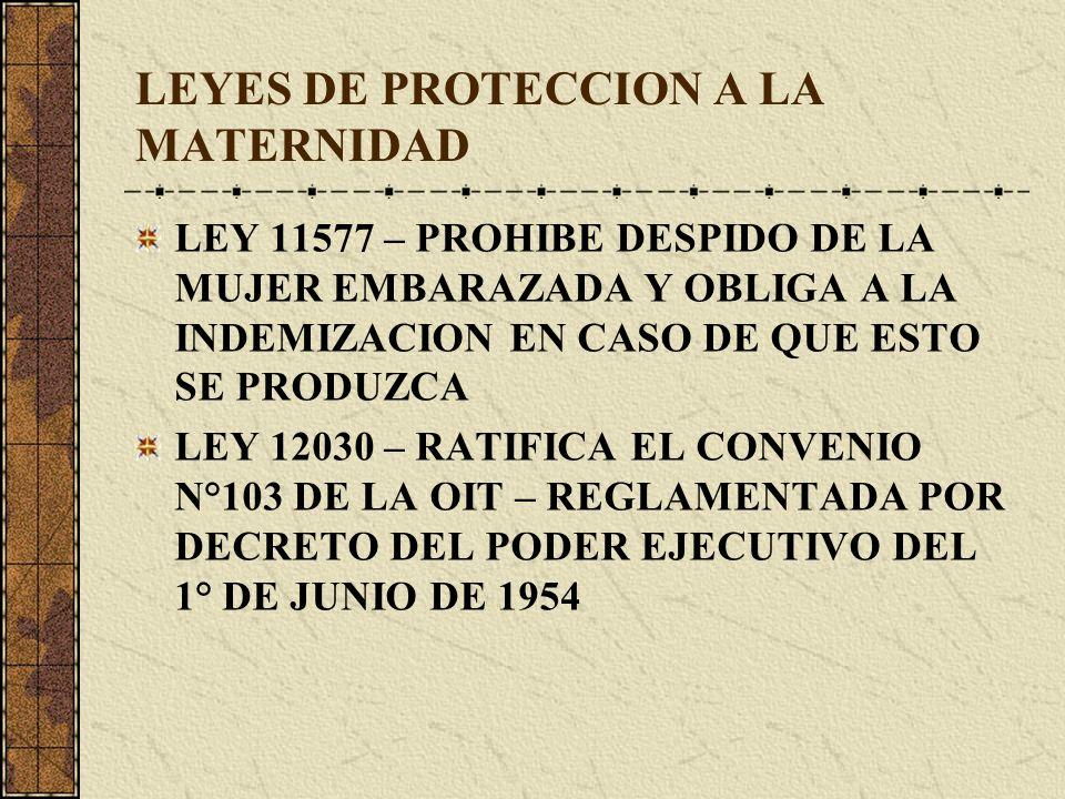 LEYES DE PROTECCION A LA MATERNIDAD LEY 11577 – PROHIBE DESPIDO DE LA MUJER EMBARAZADA Y OBLIGA A LA INDEMIZACION EN CASO DE QUE ESTO SE PRODUZCA LEY