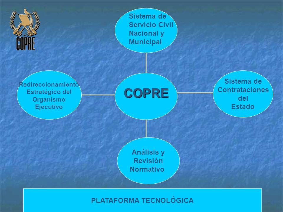 PLATAFORMA TECNOLÓGICA Redireccionamiento Estratégico del Organismo Ejecutivo COPRE Sistema de Contrataciones del Estado Análisis y Revisión Normativo