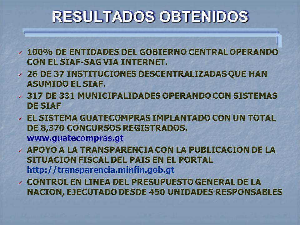RESULTADOS OBTENIDOS 100% DE ENTIDADES DEL GOBIERNO CENTRAL OPERANDO CON EL SIAF-SAG VIA INTERNET. 26 DE 37 INSTITUCIONES DESCENTRALIZADAS QUE HAN ASU