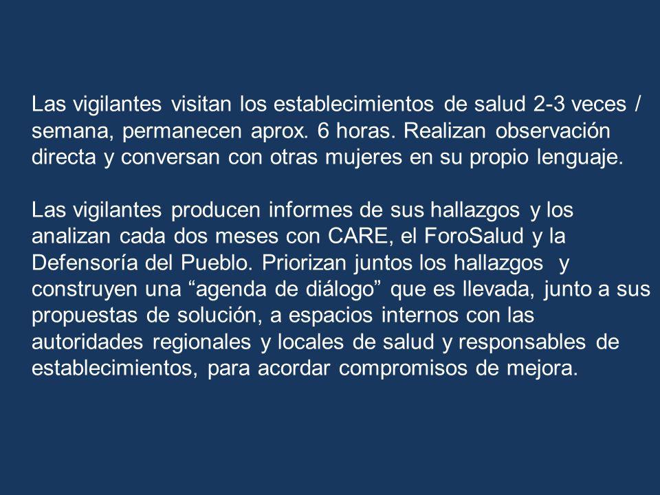 Momentos y Procesos de la Vigilancia Ciudadana ORGANIZACI Ó N PLANIF.