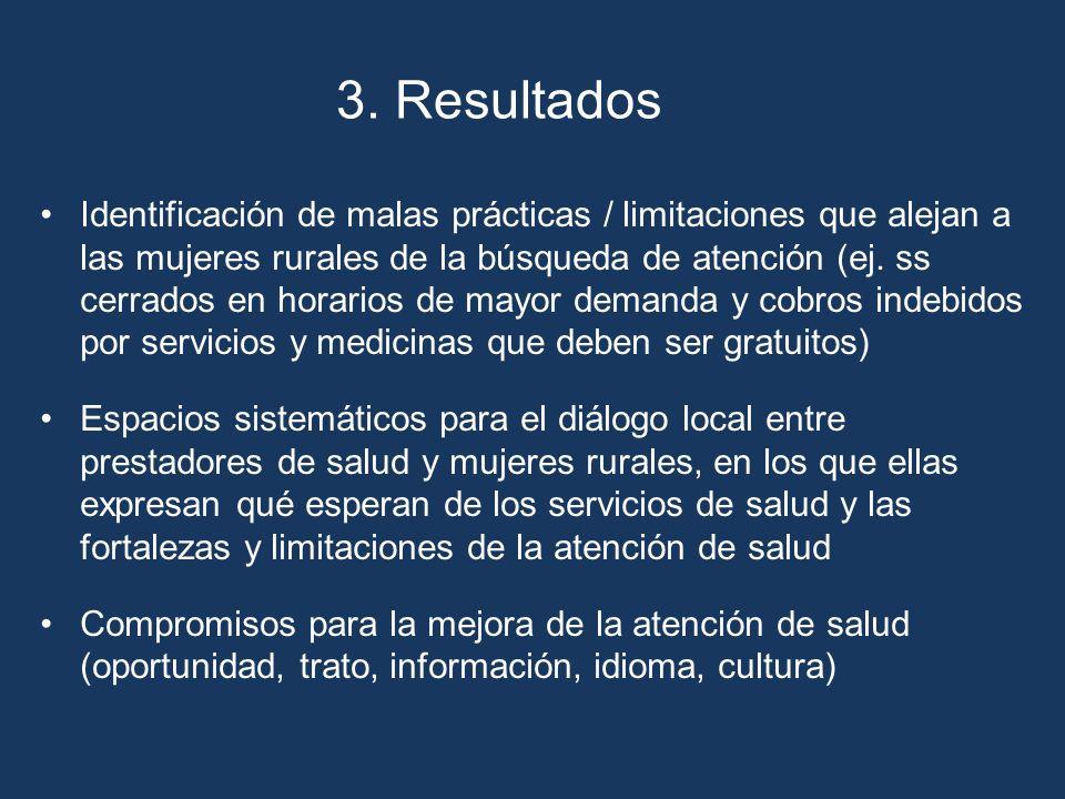 3. Resultados Identificación de malas prácticas / limitaciones que alejan a las mujeres rurales de la búsqueda de atención (ej. ss cerrados en horario