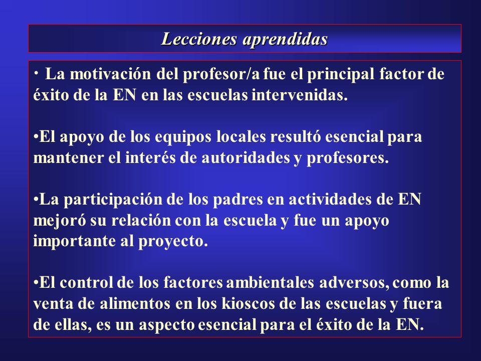 Lecciones aprendidas La motivación del profesor/a fue el principal factor de éxito de la EN en las escuelas intervenidas. El apoyo de los equipos loca