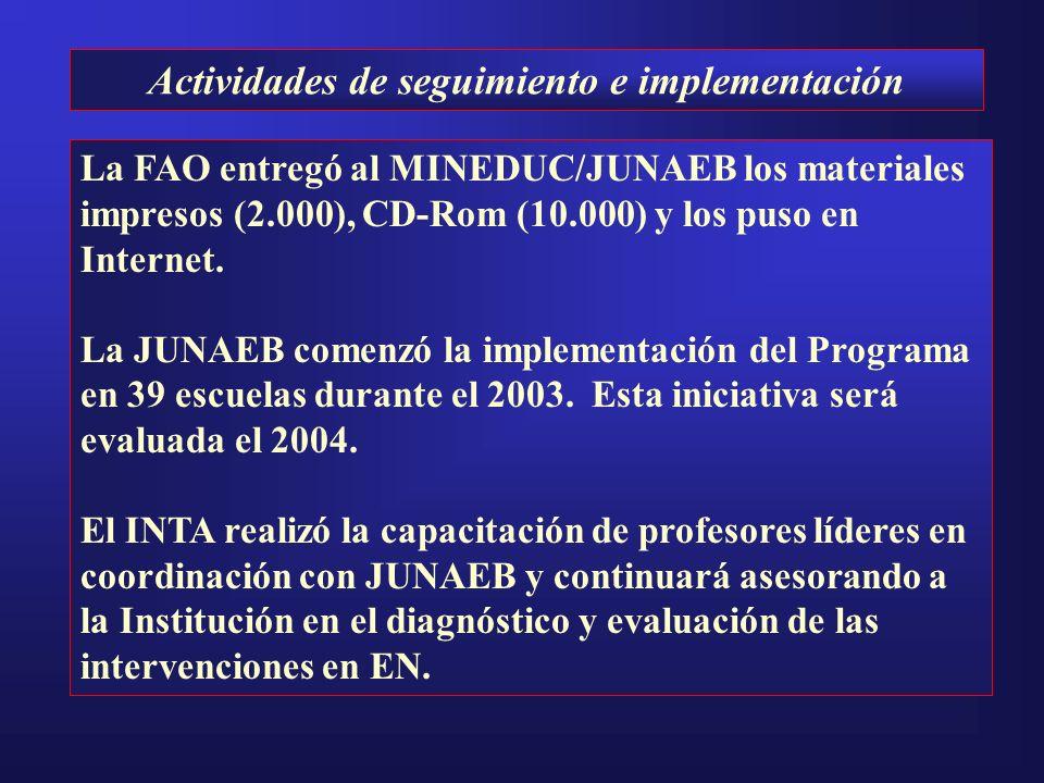 Actividades de seguimiento e implementación La FAO entregó al MINEDUC/JUNAEB los materiales impresos (2.000), CD-Rom (10.000) y los puso en Internet.