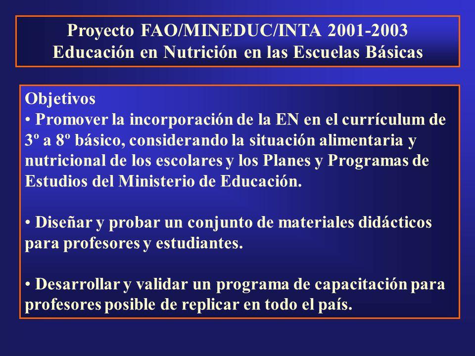 Proyecto FAO/MINEDUC/INTA 2001-2003 Educación en Nutrición en las Escuelas Básicas Objetivos Promover la incorporación de la EN en el currículum de 3º